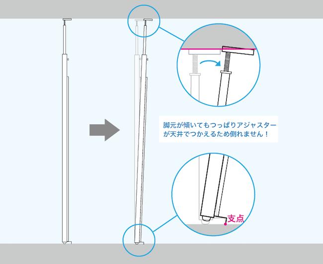 壁ミラー つっぱりタイプ : 転倒防止設計