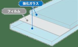 「床用ガラス」構成の説明